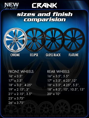 crank_compare